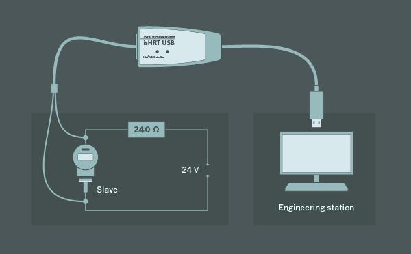 isHRT USB - HART USB Interface - Thorsis Technologies