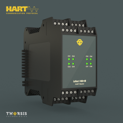 HART Ethernet Gateway Erweiterungsmodul
